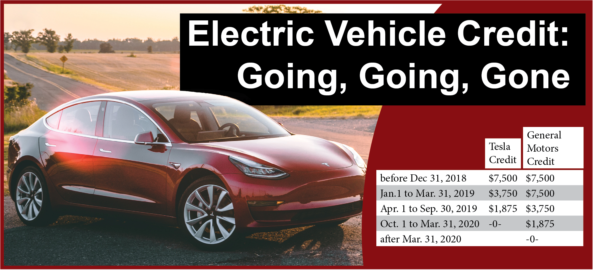 Electric Vehicle Credit Starts To Phase Out For Tesla And General Motors Ir 2019 57 June 13 2019 Western Cpe